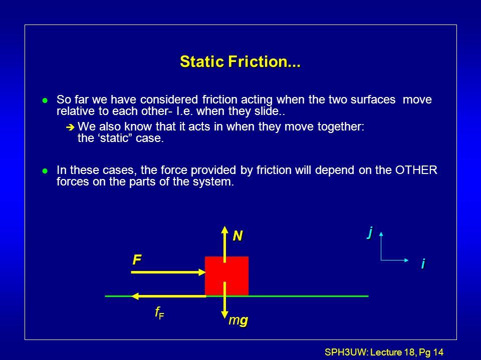 Static Friction... j N F i fF mg