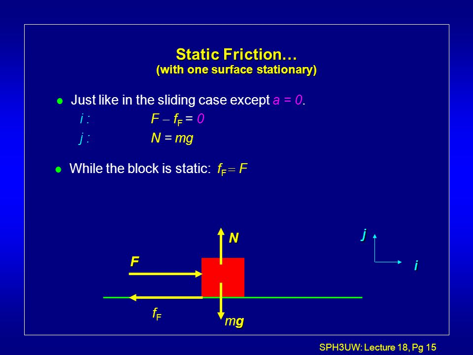 Static Friction… (with one surface stationary)