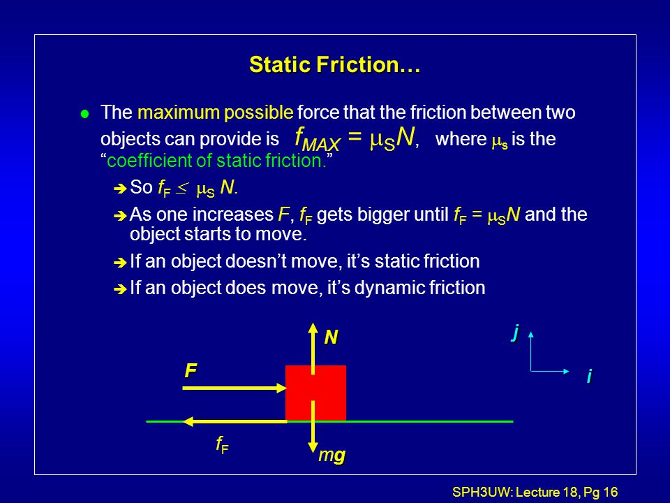 Static Friction…