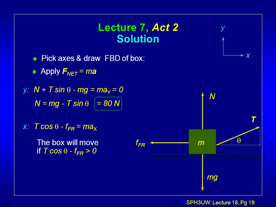 Lecture 7, Act 2 Solution y x Pick axes & draw FBD of box: