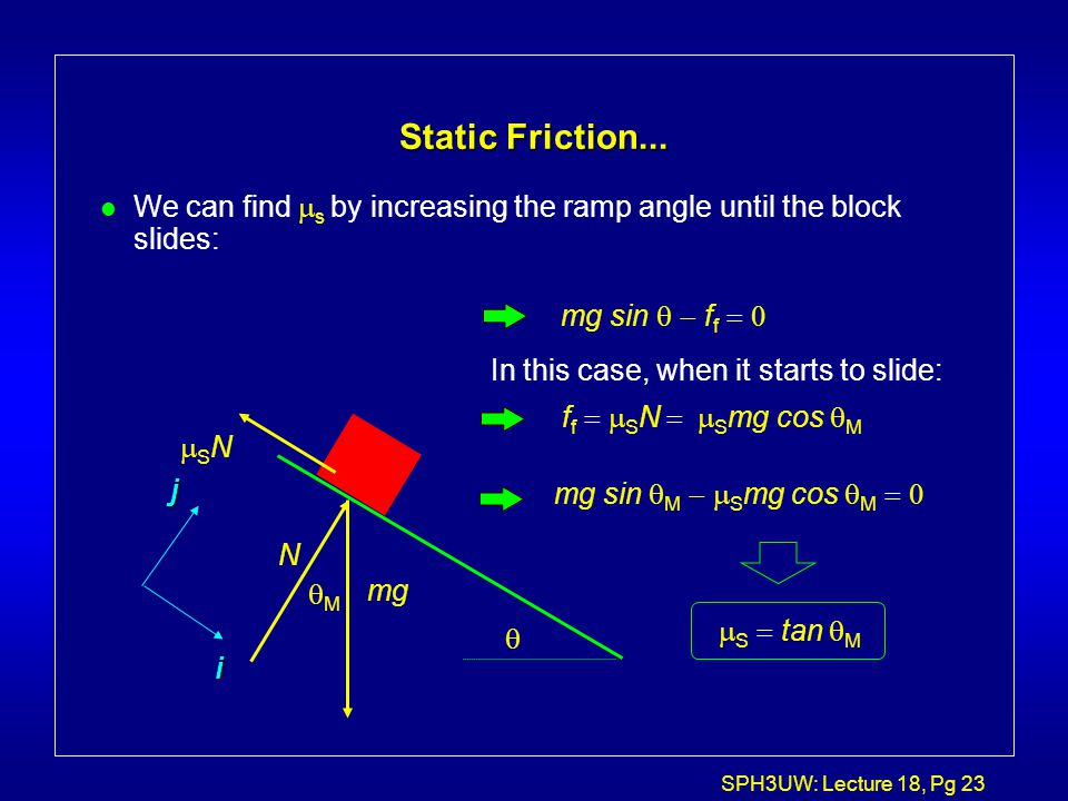 Static Friction... We can find s by increasing the ramp angle until the block slides: mg sin ff