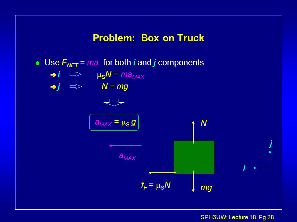 Problem: Box on Truck Use FNET = ma for both i and j components
