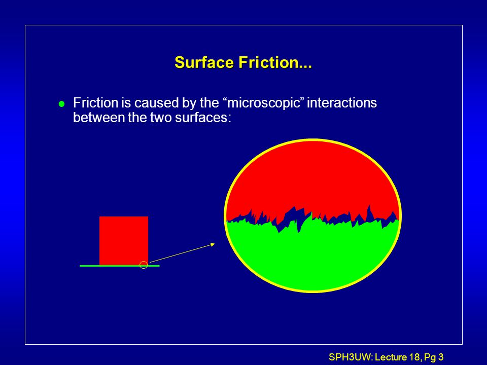 Surface Friction... Friction is caused by the microscopic interactions between the two surfaces: