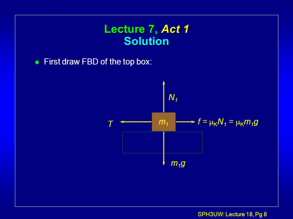 Lecture 7, Act 1 Solution First draw FBD of the top box: N1 m1