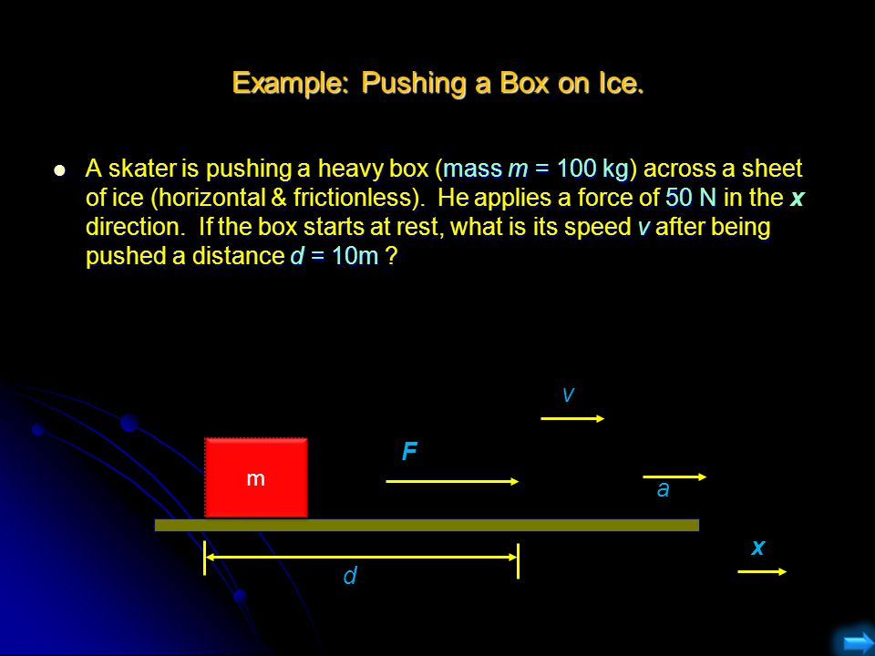 Example: Pushing a Box on Ice.