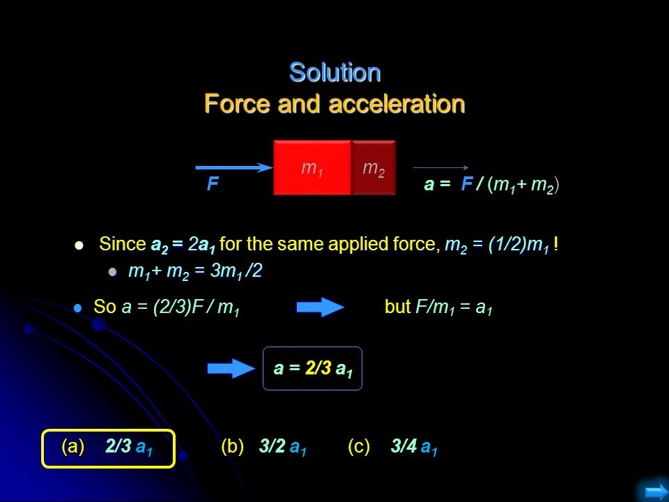 Solution Force and acceleration