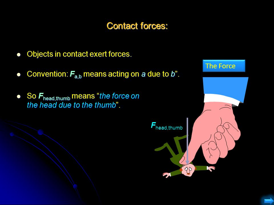 Contact forces: Objects in contact exert forces.