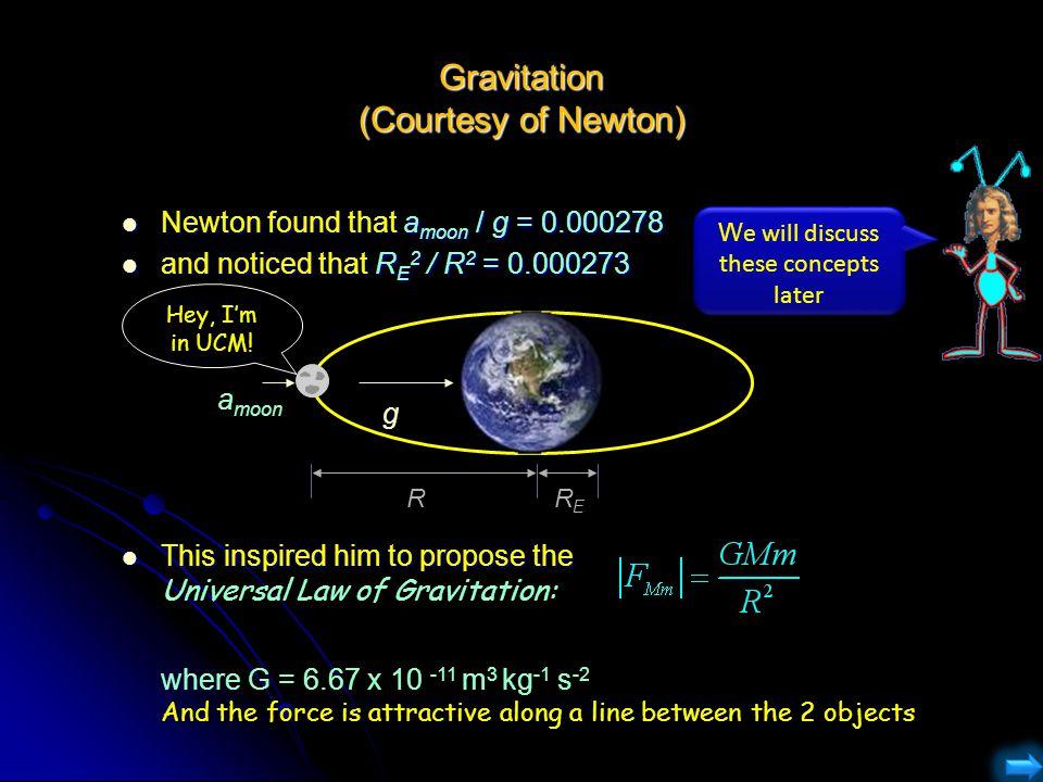 Gravitation (Courtesy of Newton)