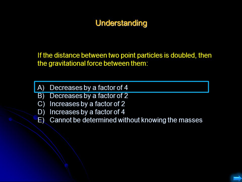 Understanding If the distance between two point particles is doubled, then the gravitational force between them: