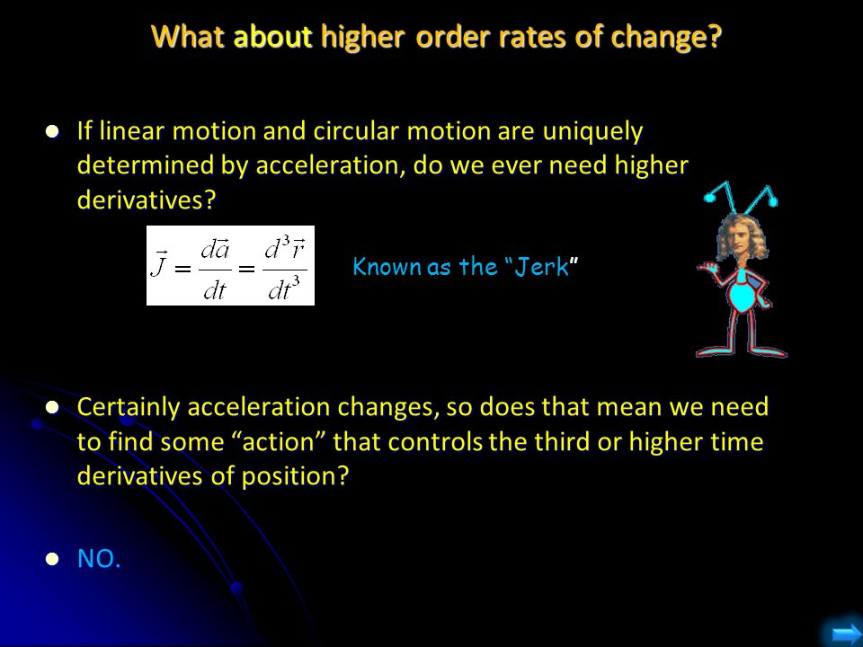 What about higher order rates of change