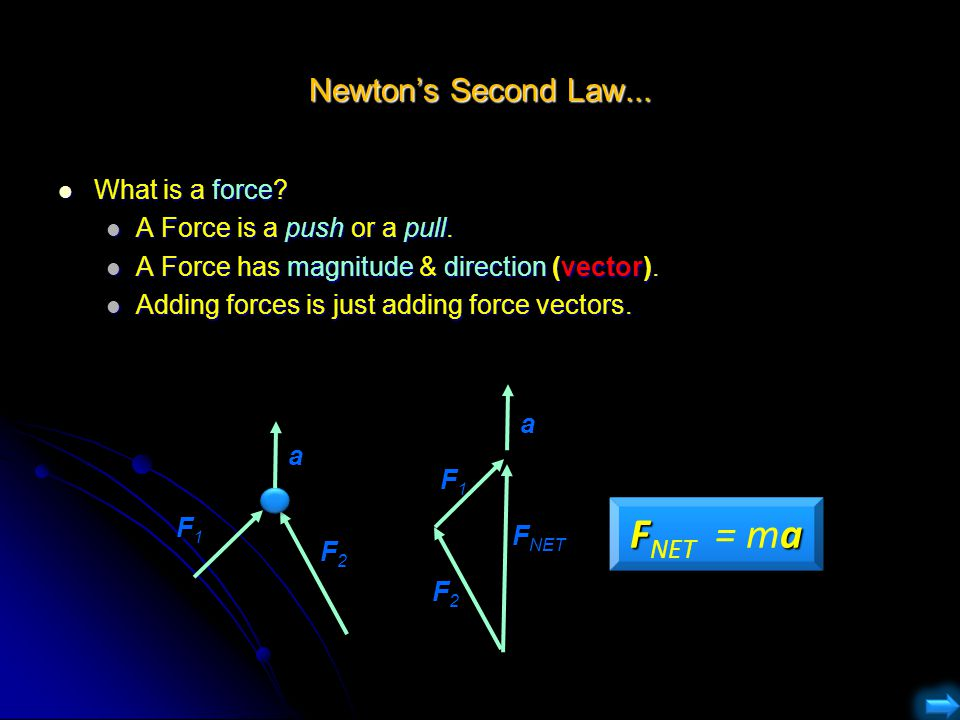 FNET = ma Newton's Second Law... What is a force