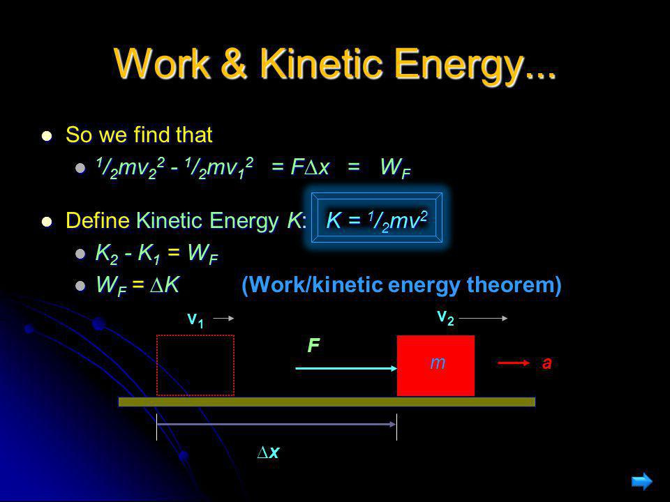 Work & Kinetic Energy... So we find that 1/2mv22 - 1/2mv12 = Fx = WF