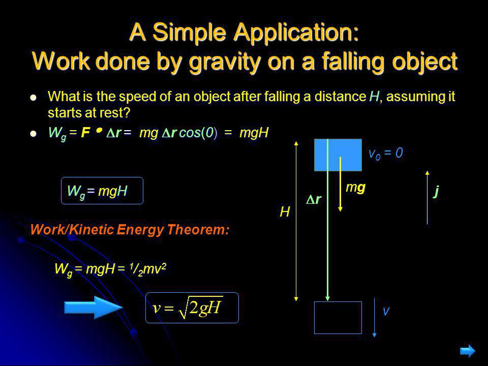A Simple Application: Work done by gravity on a falling object