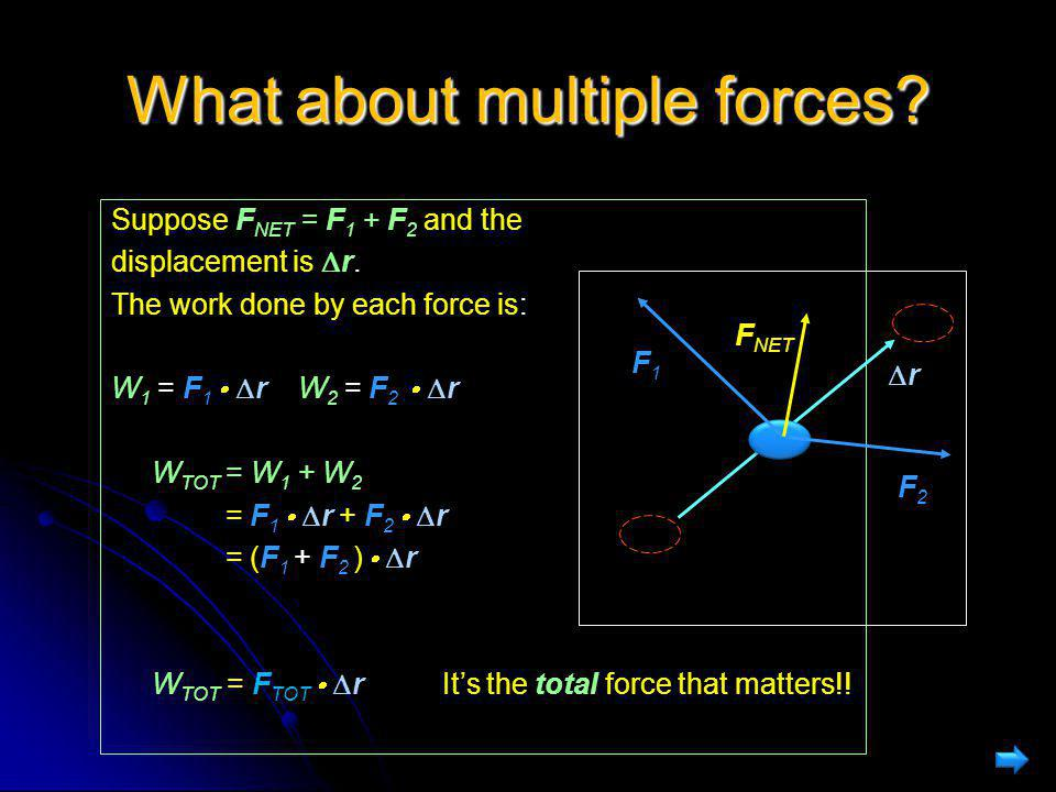 What about multiple forces