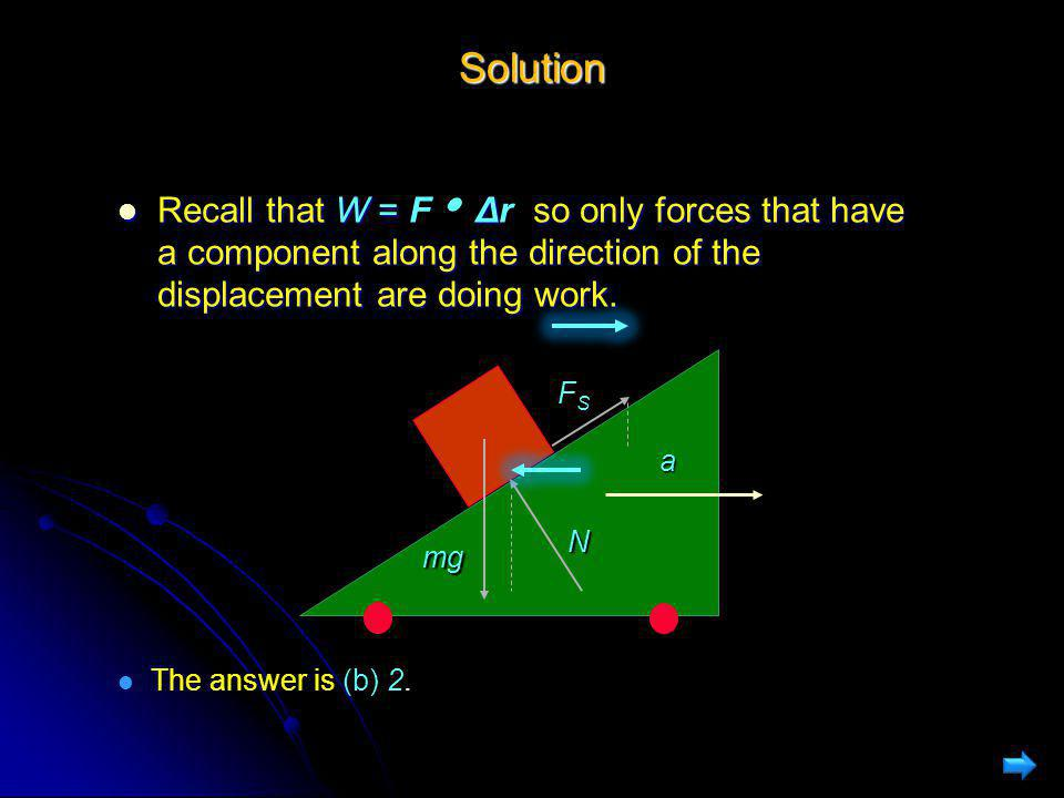 Solution Recall that W = F Δr so only forces that have a component along the direction of the displacement are doing work.