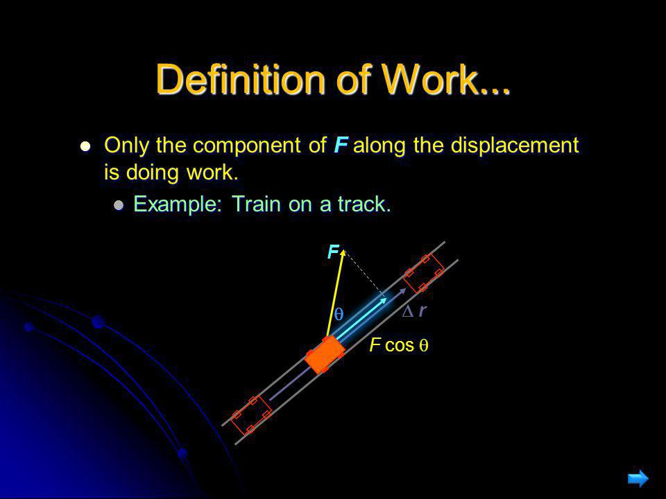 Definition of Work... Only the component of F along the displacement is doing work. Example: Train on a track.
