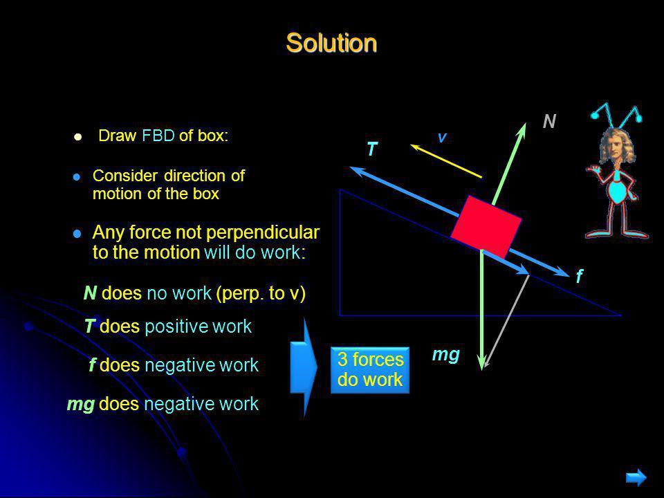Solution N T Any force not perpendicular to the motion will do work: f