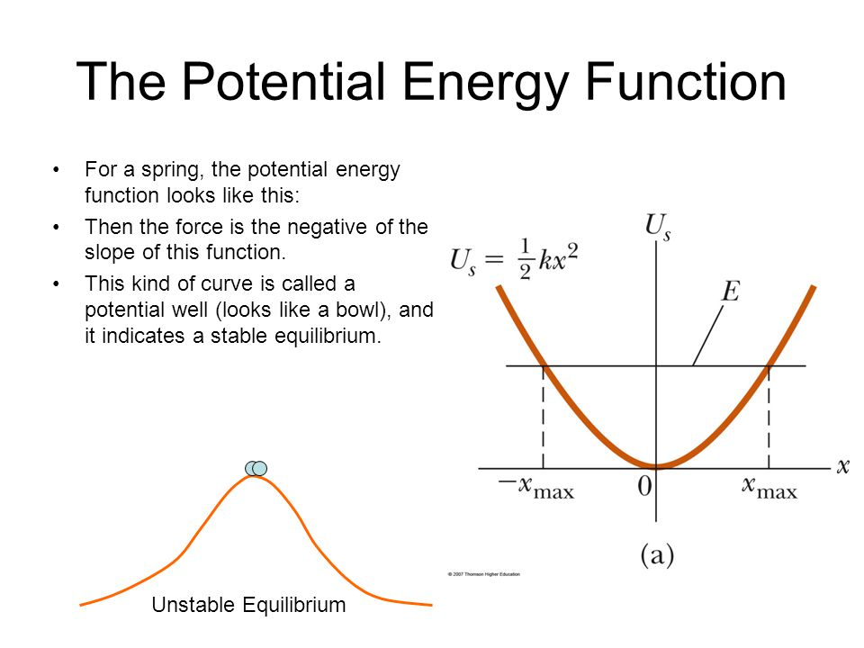 The Potential Energy Function