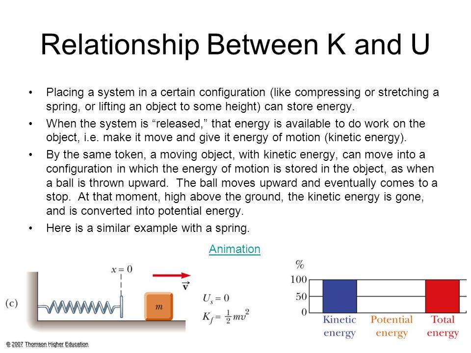 Relationship Between K and U
