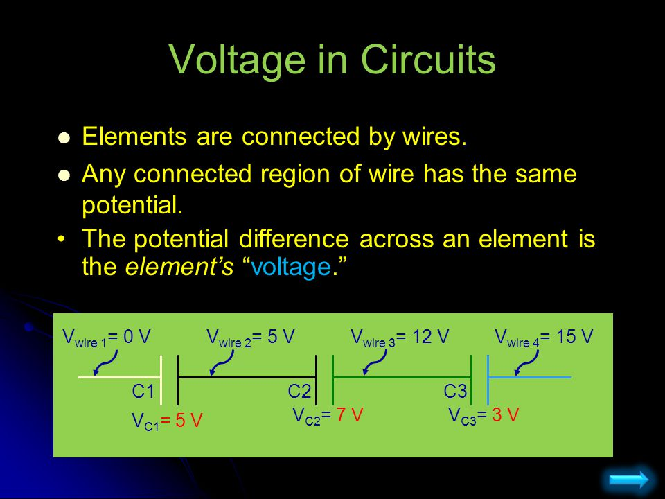 Voltage in Circuits Elements are connected by wires.
