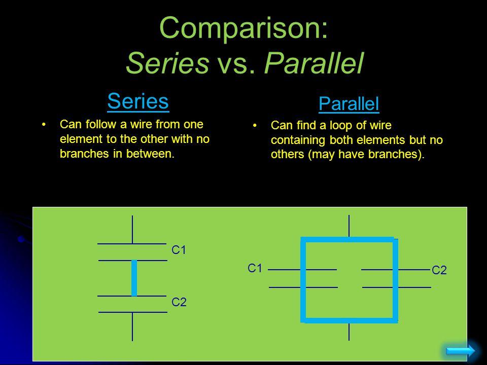 Comparison: Series vs. Parallel