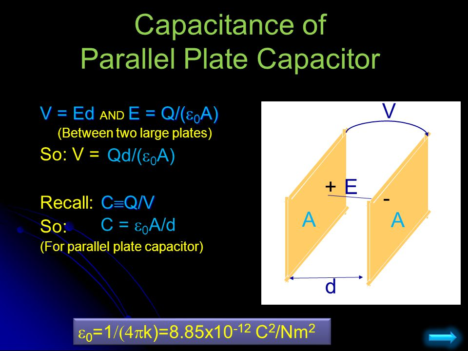 Capacitance of Parallel Plate Capacitor