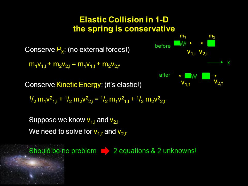 Elastic Collision in 1-D the spring is conservative