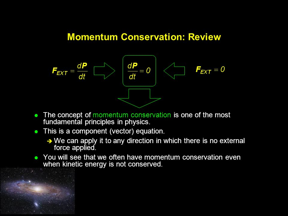Momentum Conservation: Review
