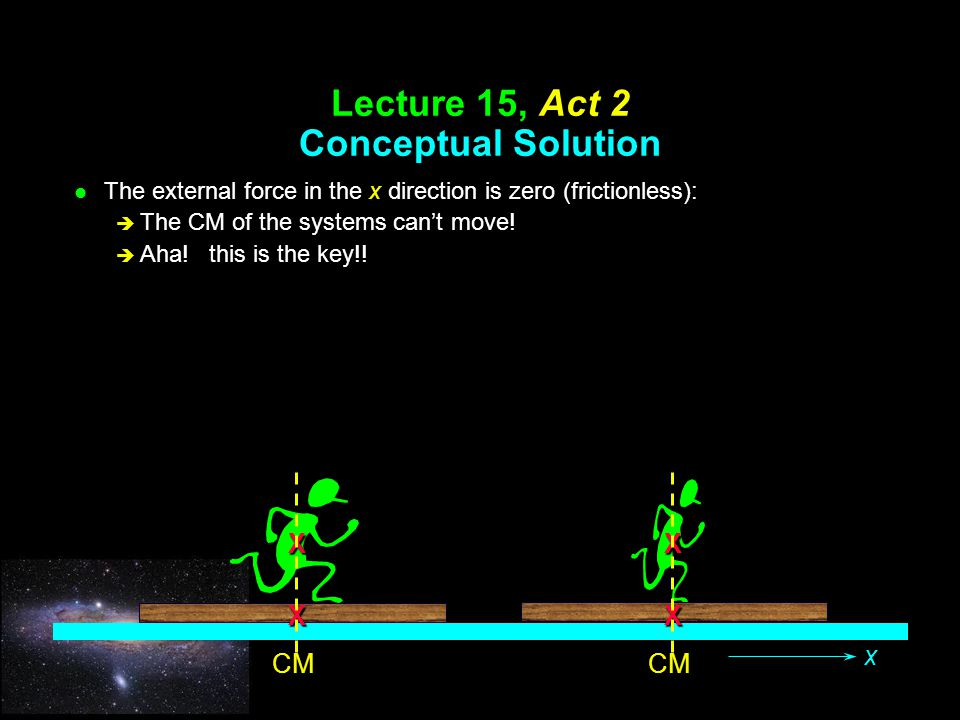Lecture 15, Act 2 Conceptual Solution