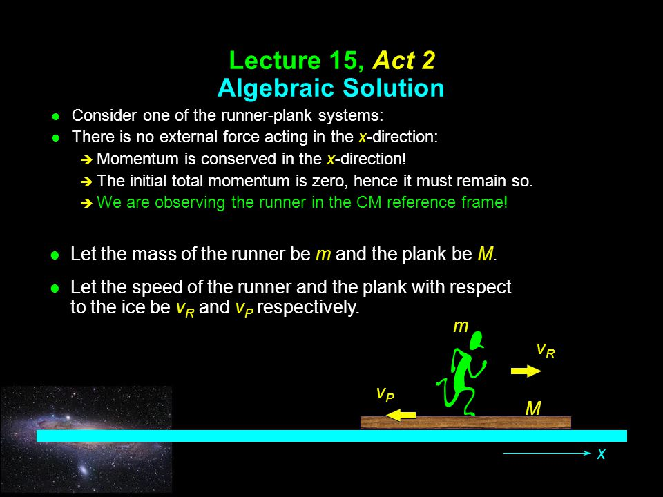 Lecture 15, Act 2 Algebraic Solution