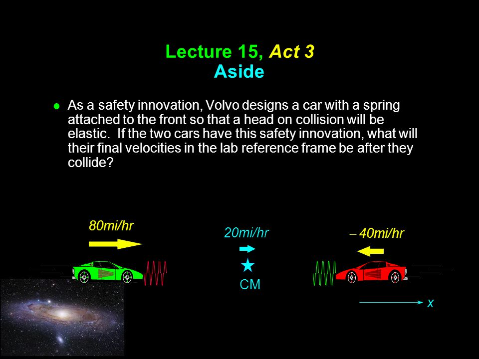 Lecture 15, Act 3 Aside 20mi/hr CM