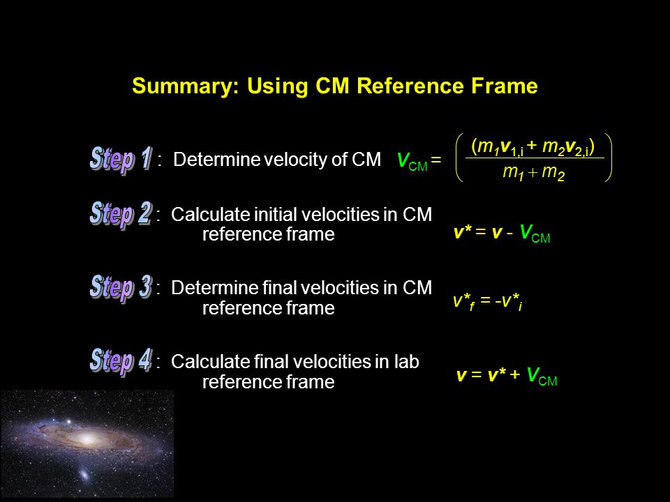 Summary: Using CM Reference Frame