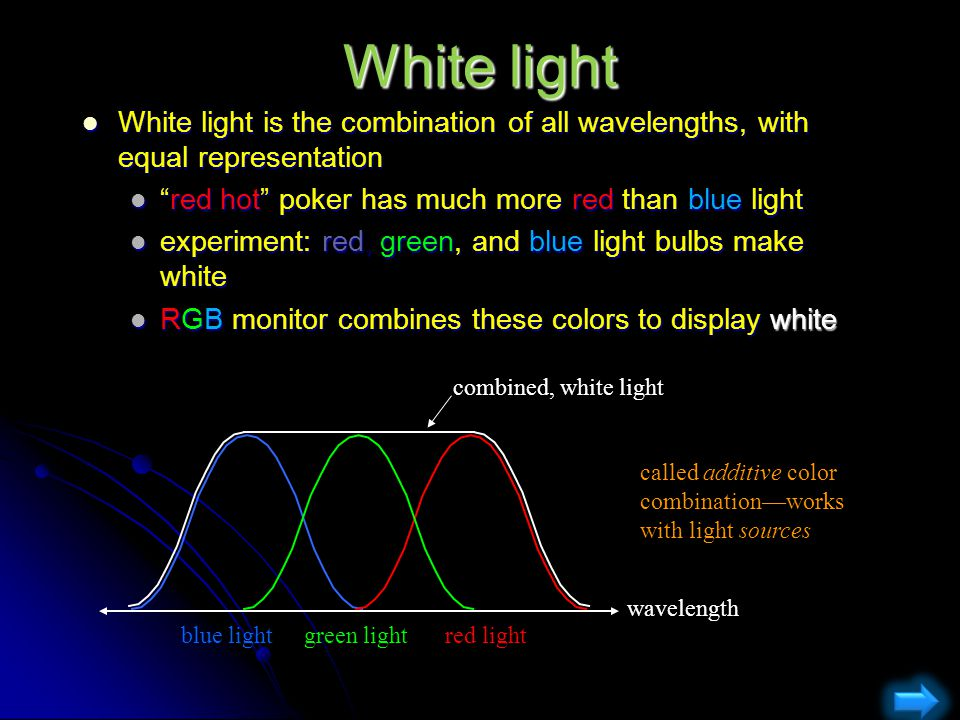 White light White light is the combination of all wavelengths, with equal representation. red hot poker has much more red than blue light.