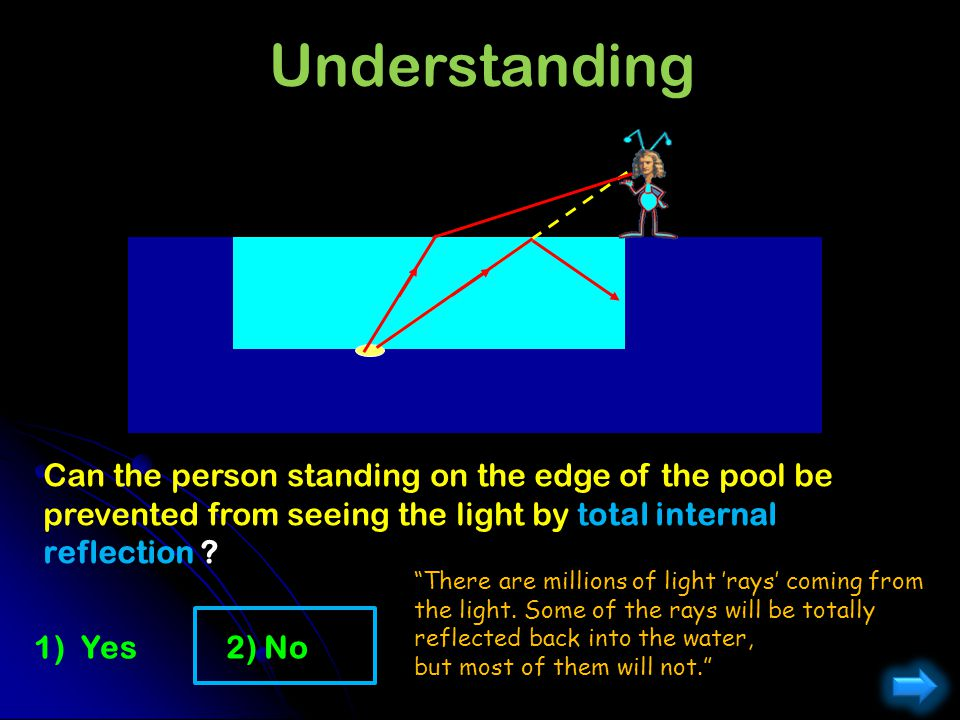 Understanding Can the person standing on the edge of the pool be prevented from seeing the light by total internal reflection