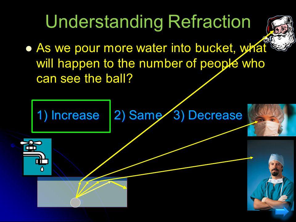 Understanding Refraction