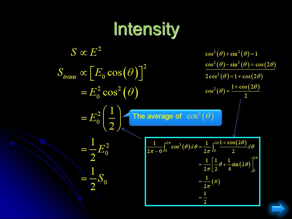 Intensity The average of