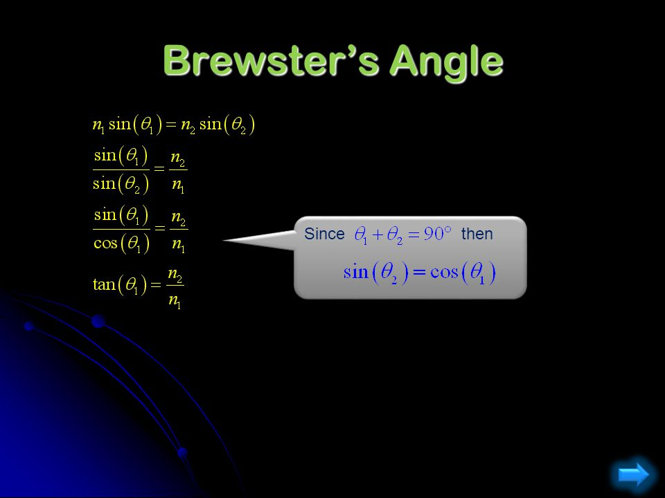 Brewster's Angle Since then