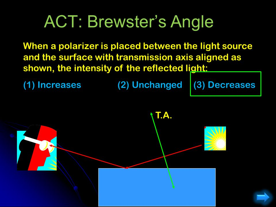 ACT: Brewster's Angle