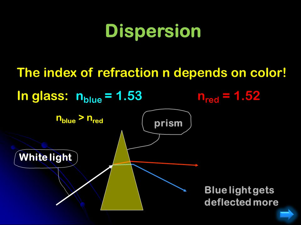 Dispersion The index of refraction n depends on color!