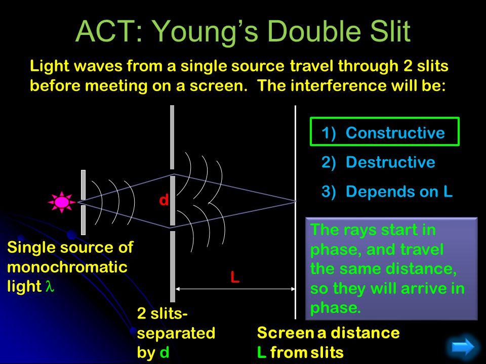 ACT: Young's Double Slit