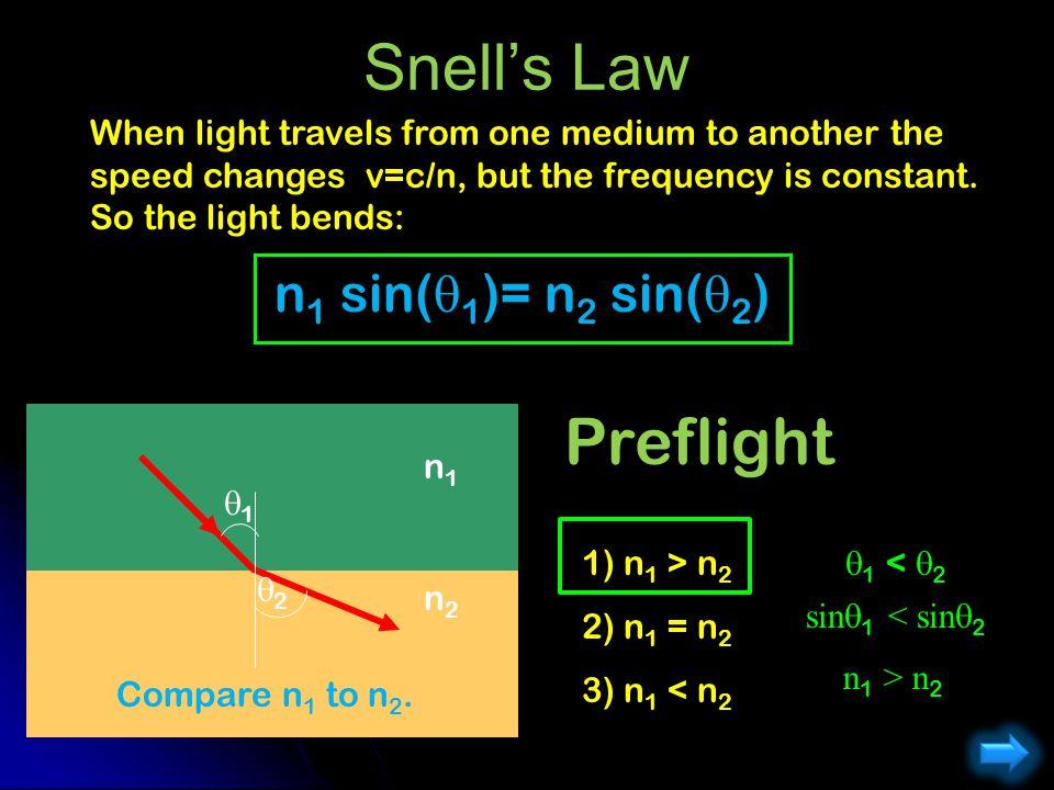 Snell's Law Preflight n1 sin(q1)= n2 sin(q2)
