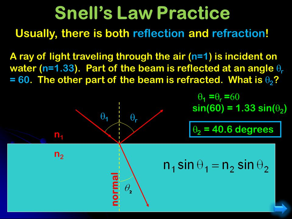 Snell's Law Practice Usually, there is both reflection and refraction!