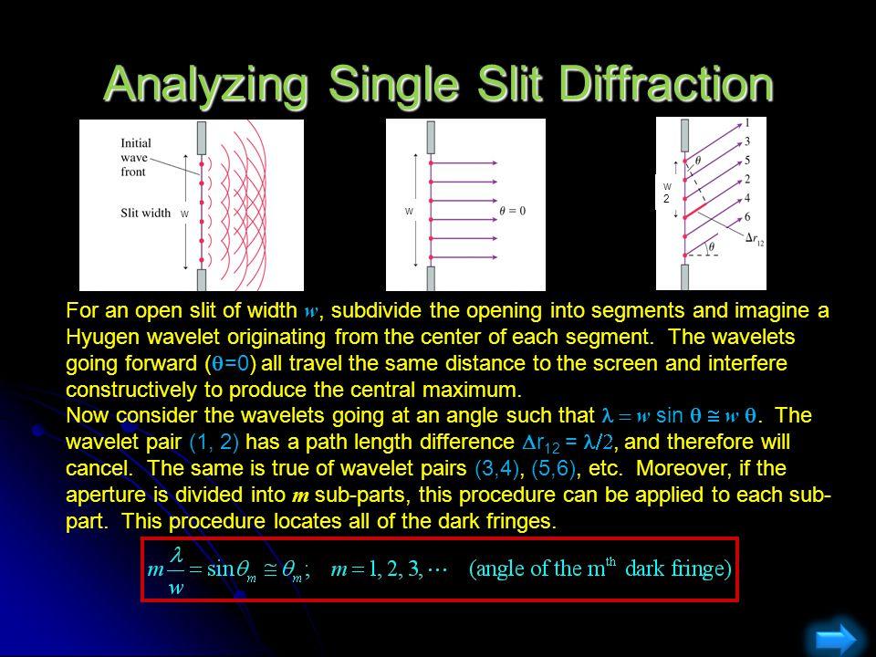 Analyzing Single Slit Diffraction