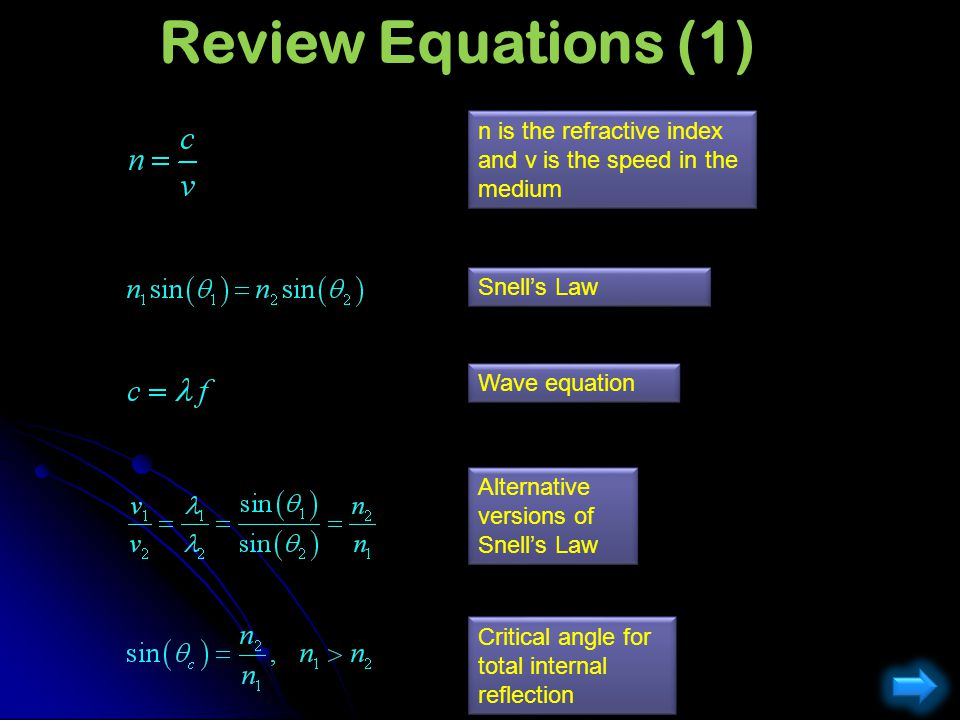Review Equations (1) n is the refractive index and v is the speed in the medium. Snell's Law. Wave equation.