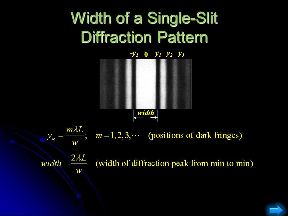 Width of a Single-Slit Diffraction Pattern