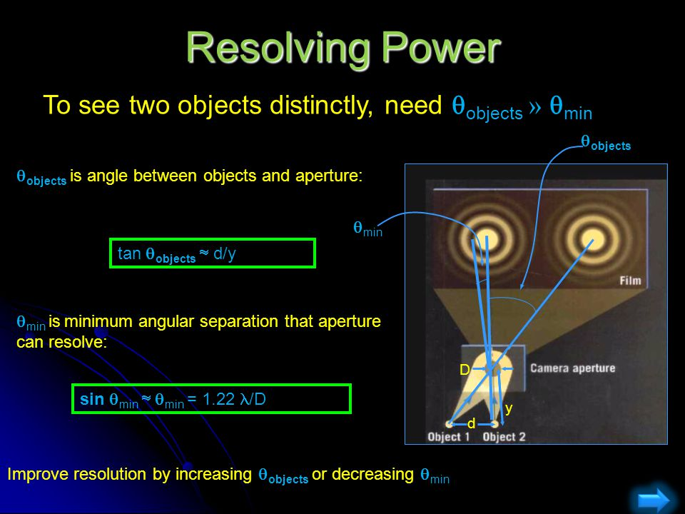 Resolving Power To see two objects distinctly, need qobjects » qmin