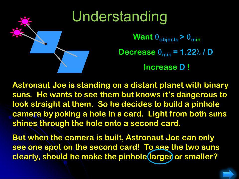 Understanding Want qobjects > qmin Decrease qmin = 1.22l / D