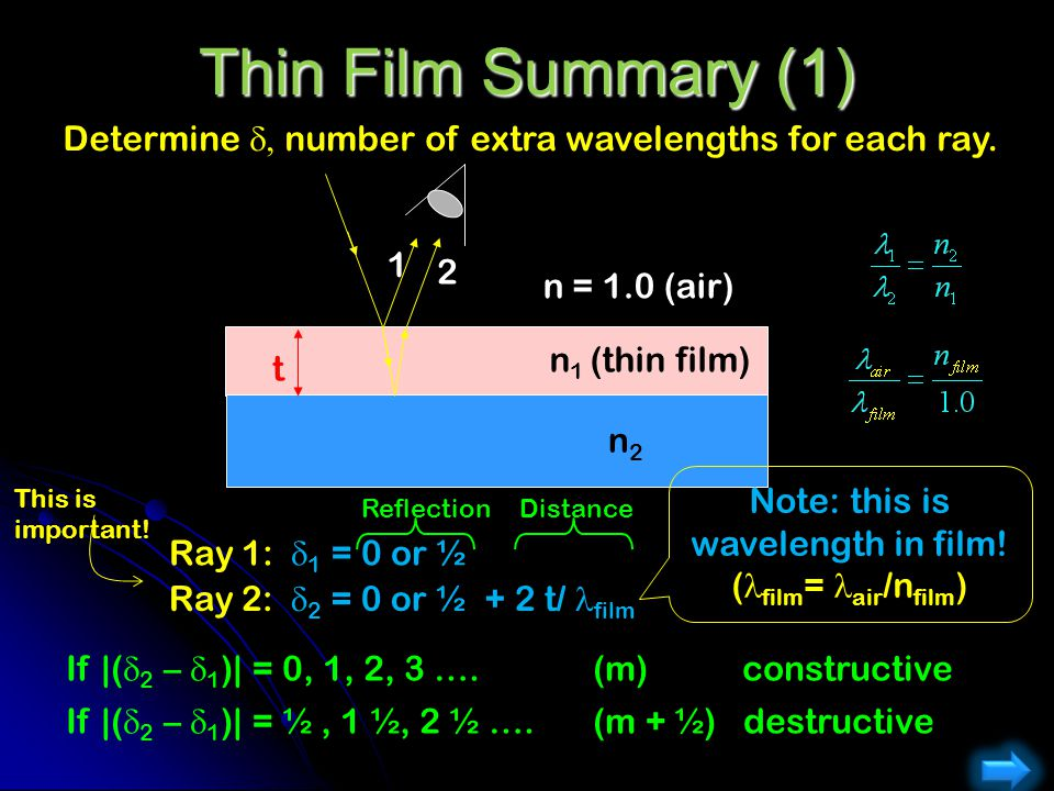 Note: this is wavelength in film! (lfilm= lair/nfilm)