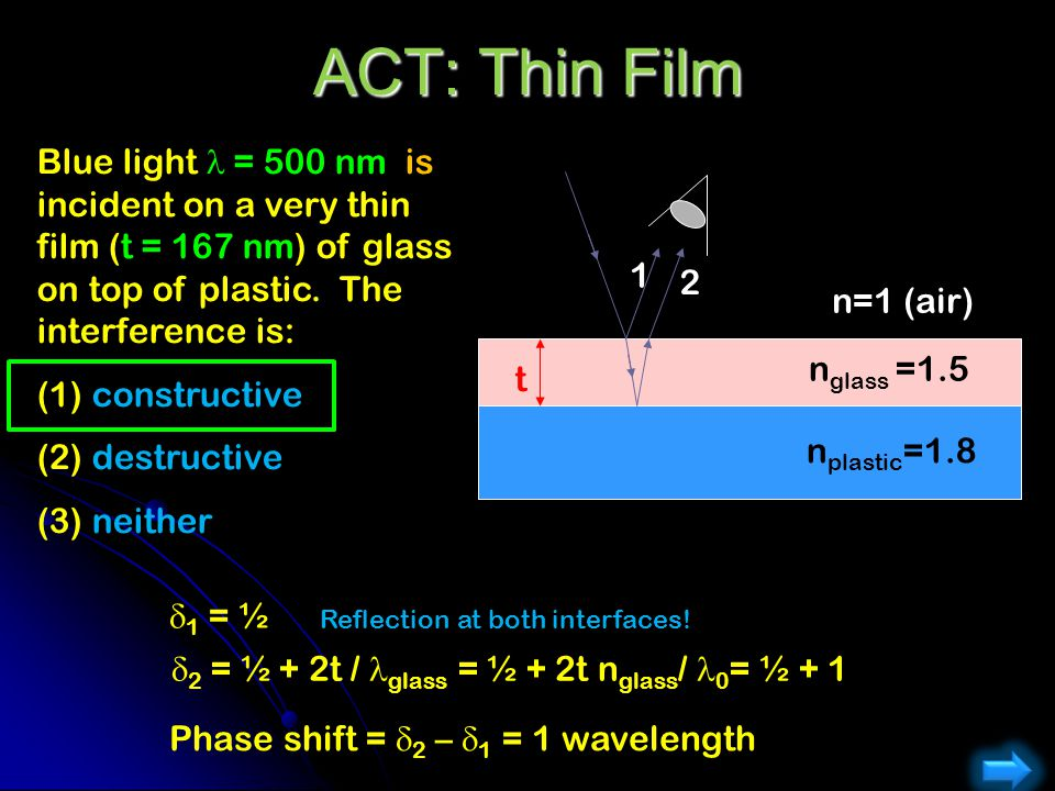 ACT: Thin Film Blue light l = 500 nm is incident on a very thin film (t = 167 nm) of glass on top of plastic. The interference is: