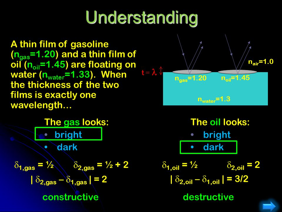 Understanding t = l. nwater=1.3. ngas=1.20. nair=1.0. noil=1.45.